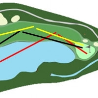 How To Manage The Golf Course